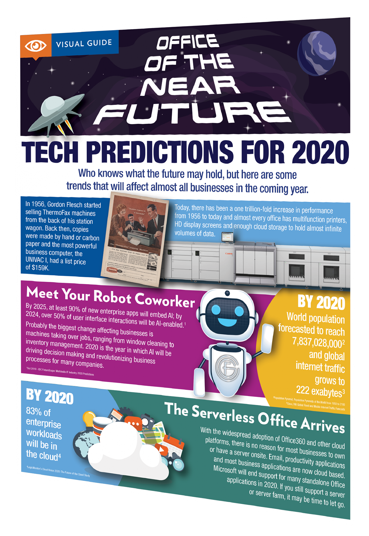 2020 Tech Predictions Infographic