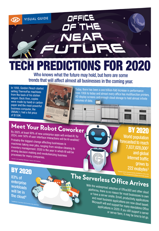19_150_Office-of-the-Future_CTAs_Front-Page-Warp