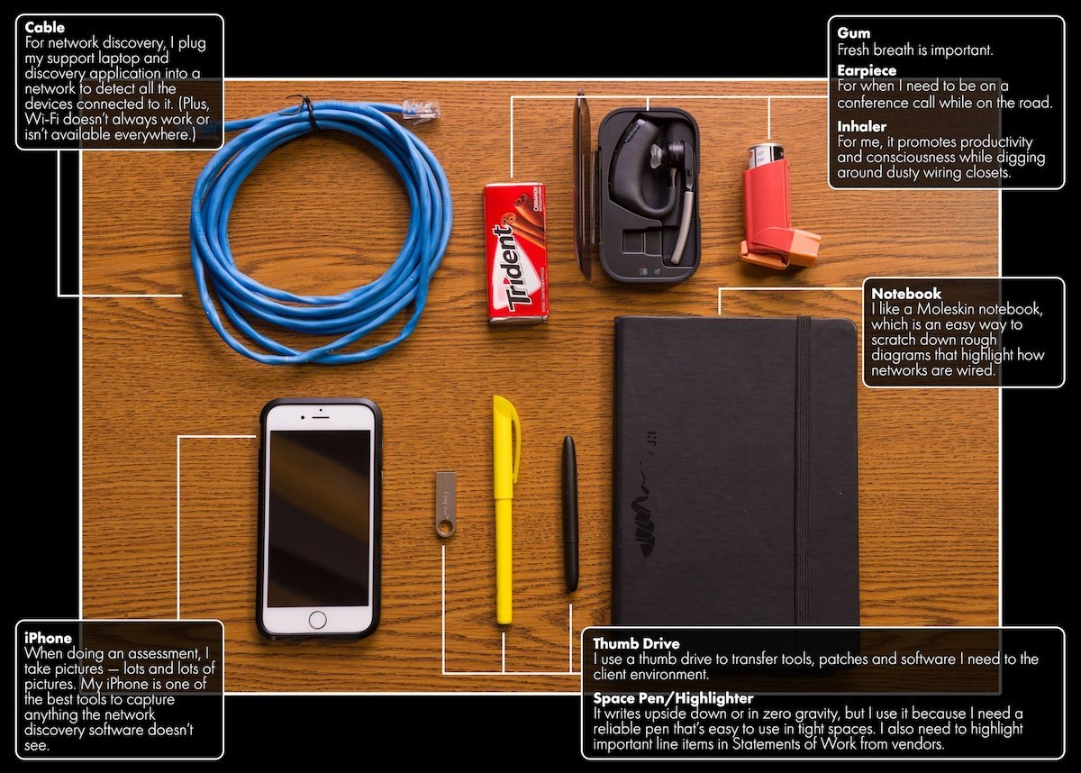 What Does A Vcio Do Anyway Gear Guide Laptop Wi Fi Wiring Diagram Though Some Of The Items That Might Show Up In Vcios Toolbox Are Optional Having Expertise And Knowledge Real It Professional To Address Your
