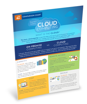Cloud_Computing_Infographic_LP_Image.png