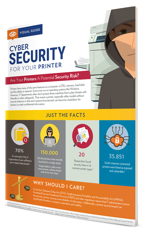 Cybersecurity_for_Printer_LP_Image-500x750