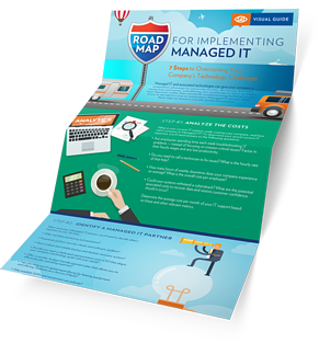Roadmap_Managed_IT_Infographic_LP_Image.png