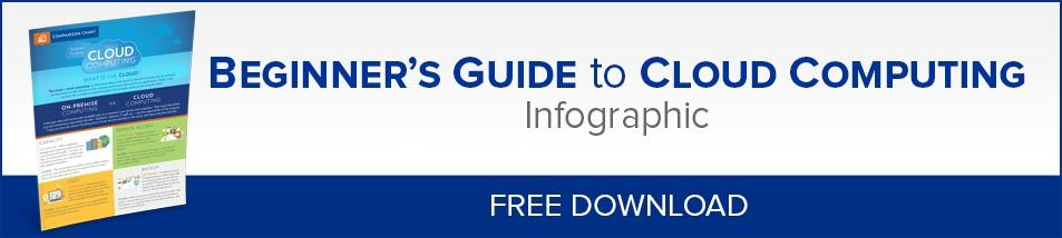 Beginner's Guide to Cloud Computing Inforgraphic