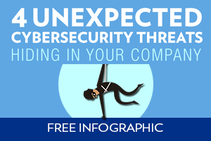4_Unexpected_Cybesecurity-Threats_Resources-latest