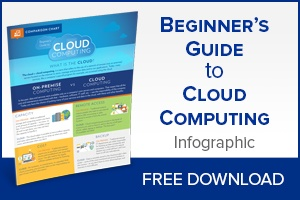 Beginners guide to cloud computing infographic
