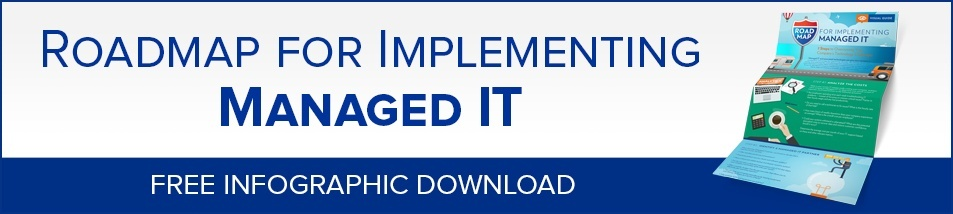 Roadmap For Implementing Managed IT