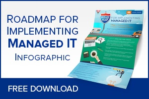 Roadmap for implementing managed IT infographic.